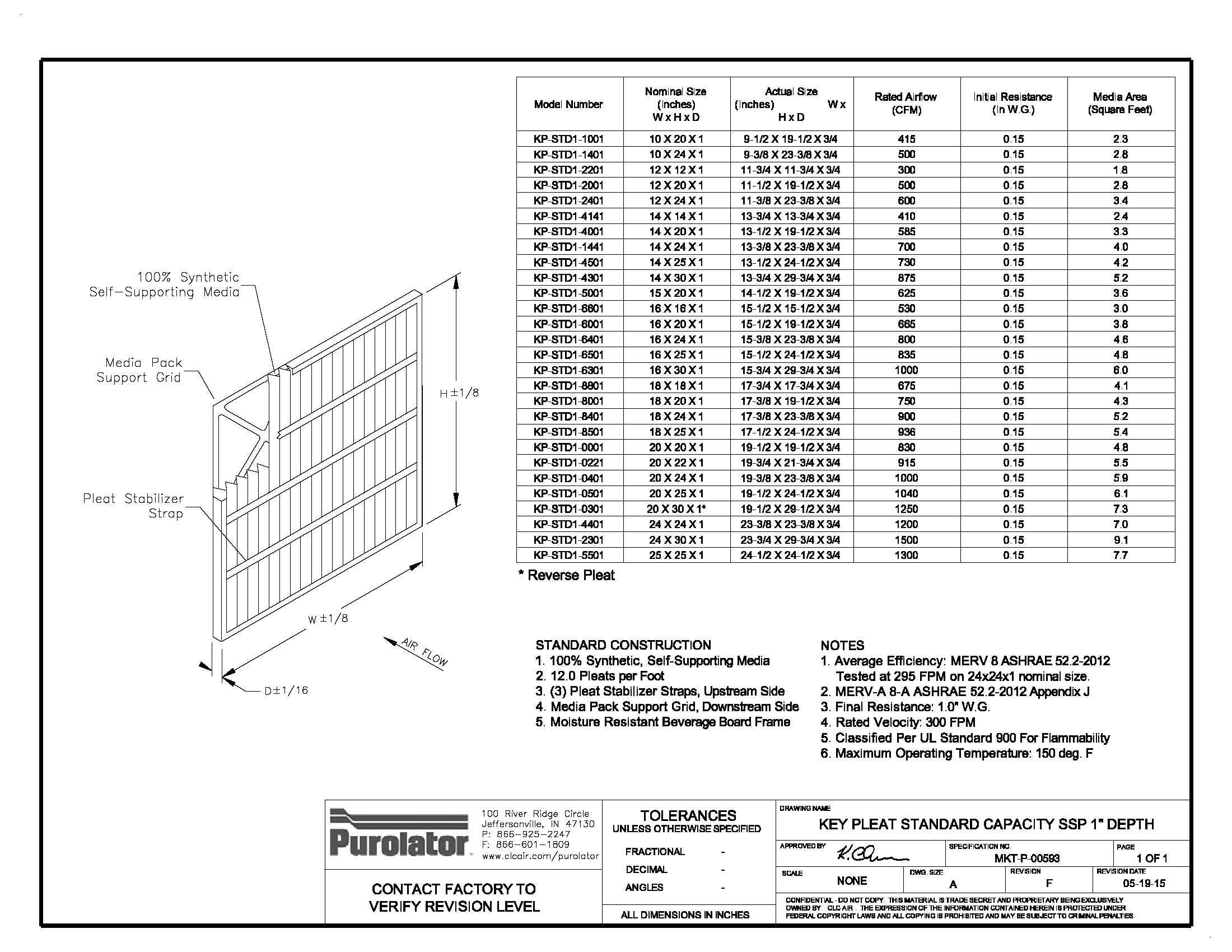 Merv 8 Pleated Air Filter 1 Inch 10x10x1 10x20x1
