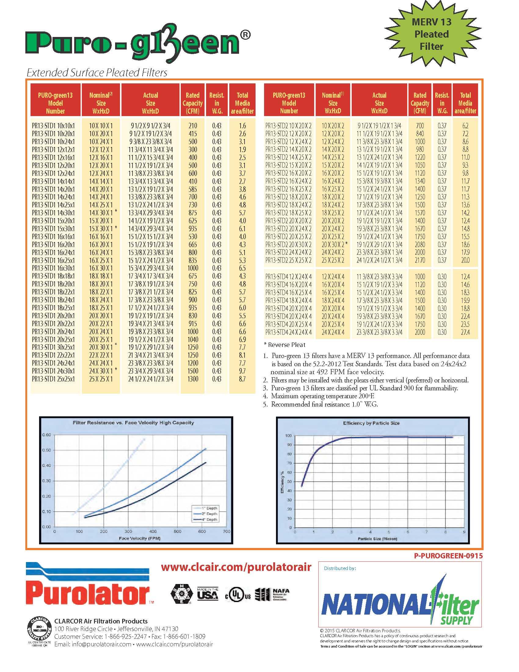 Merv 13 Pleated Air Filter 1 Inch 10x10x1 10x20x1